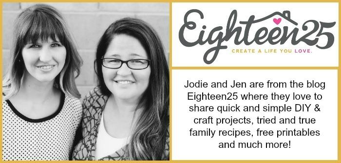 Eighteen25 Creative Blog Info